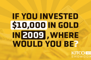 If you invested $10K in gold in 2009, where would you be?