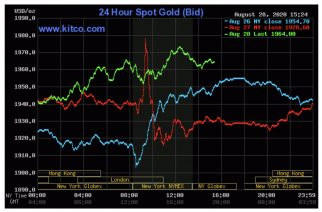 """Gold, silver see strong price rebounds on """"inflation trade"""""""